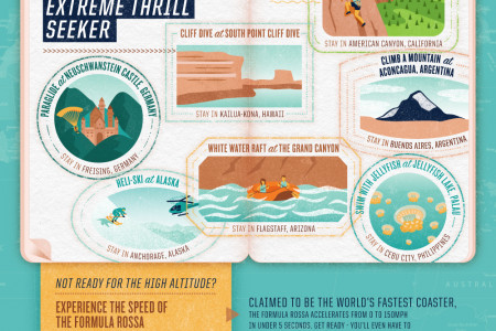 Adventurous Vacations around the Globe Infographic
