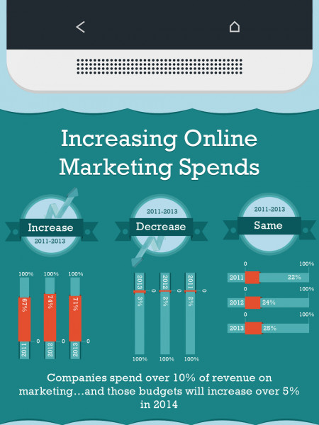 Affiliate Marketing in E-Commerce Infographic