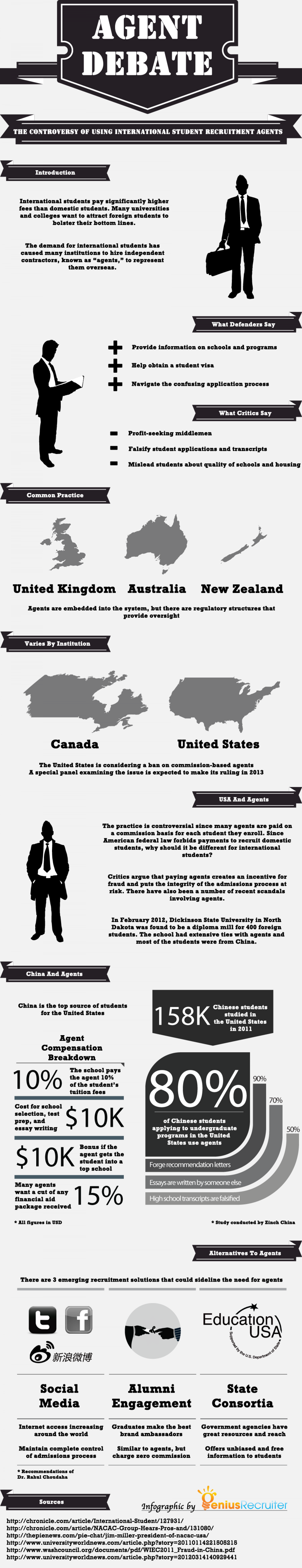Agent Debate: International Student Recruitment Infographic