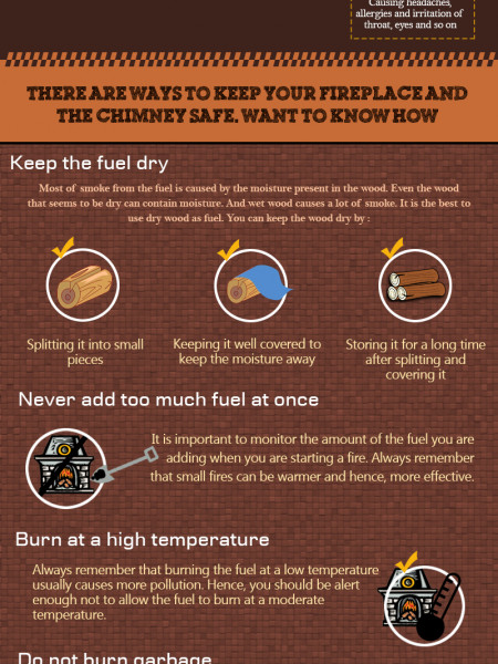 Ailments Caused by an Unclean Chimney: Keep Them Away Infographic