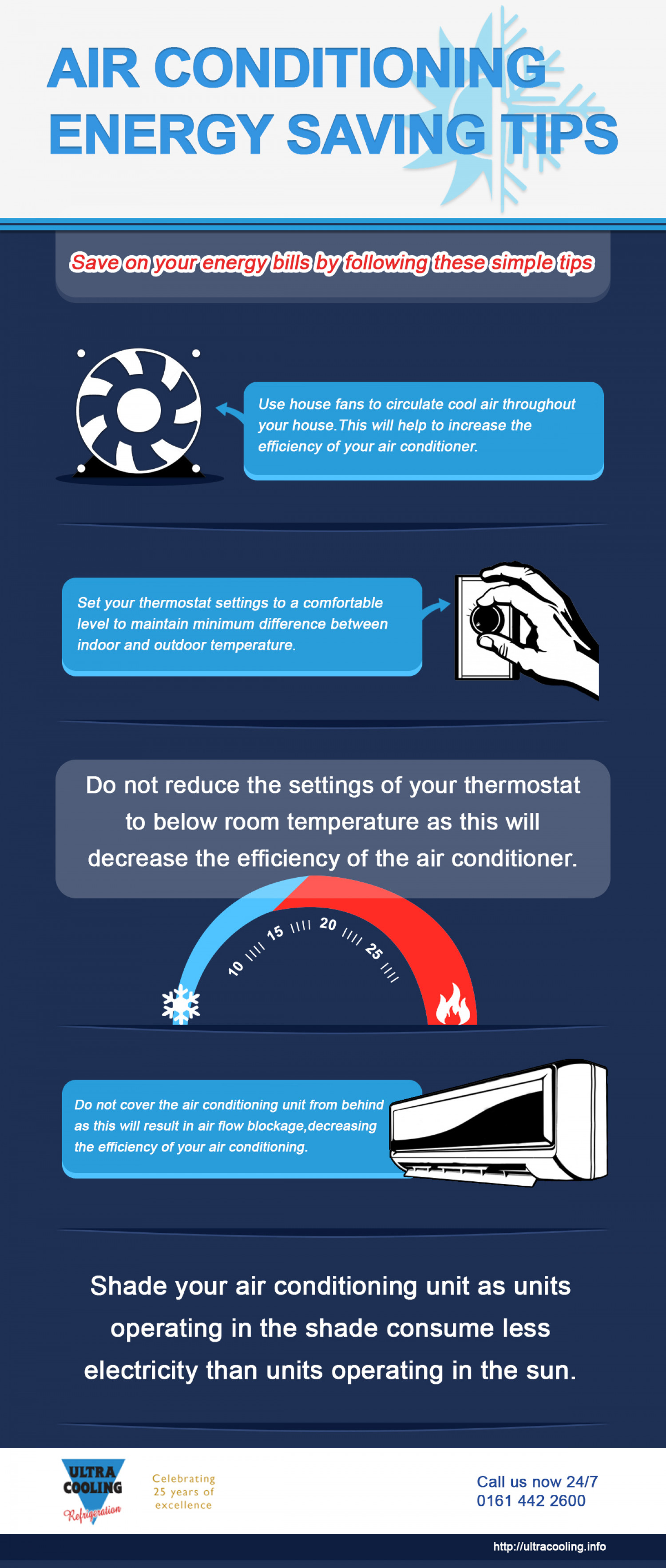 Saving energy air conditioning tips gamefowl