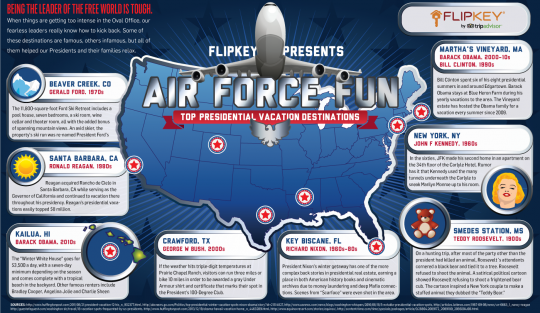 Air Force Fun: Top Presidential Vacation Destinations