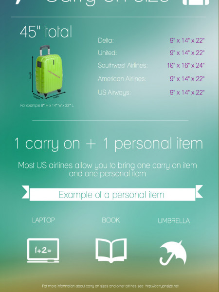 Carry On Size Infographic