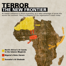 Al Qaeda in Africa Infographic
