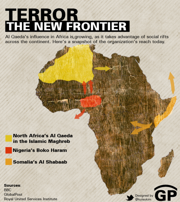 thesis on terrorism in africa African countries have experienced relatively high levels of terrorism terrorism has been linked to the theory of deprivation, but the extent to which terrorism is.