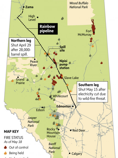 Alberta's Rainbow Pipeline Completely Shut Down Infographic