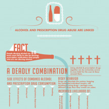Alcohol Abuse Makes Prescription Drug Use More Likely Infographic