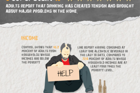 Alcohol Addiction In The United States Infographic