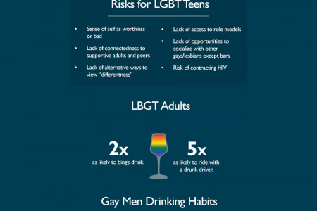 Alcohol and the LGBT Community Infographic