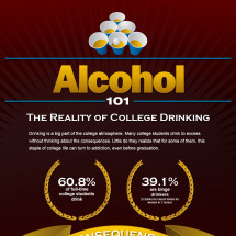 Alcohol Binge & College Drinking Consequences Infographic