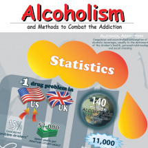 Alcoholism and Methods to Combat the Addiction Infographic