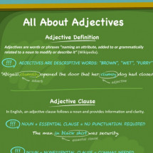 All About Adjectives Infographic