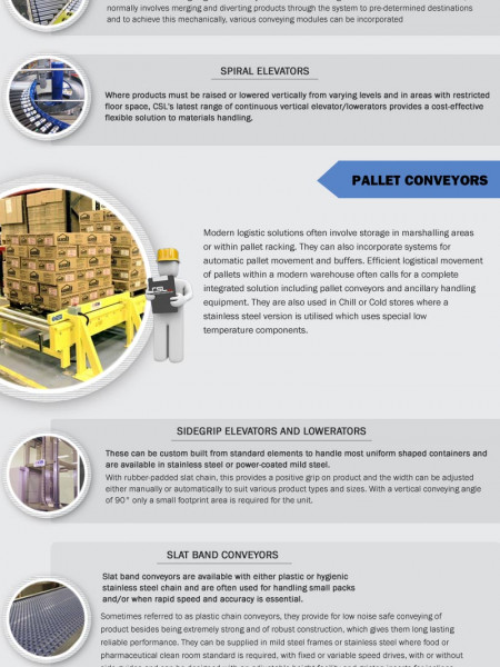 All About Conveyor Systems Infographic