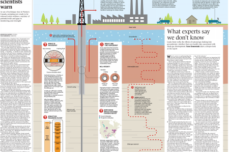 Folio: Fracking Infographic