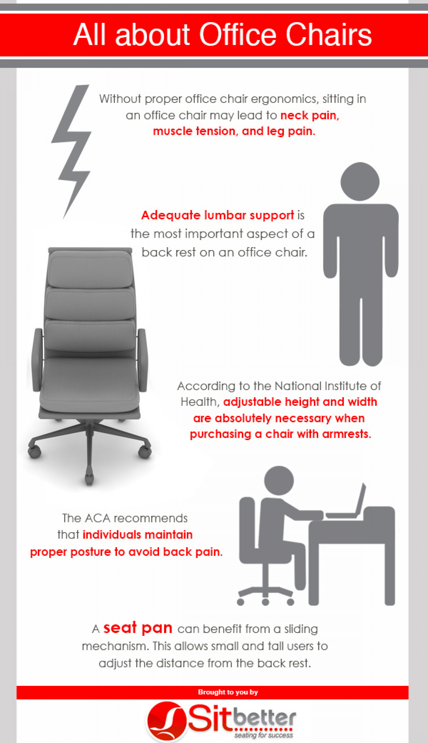 All About Office Chairs Infographic