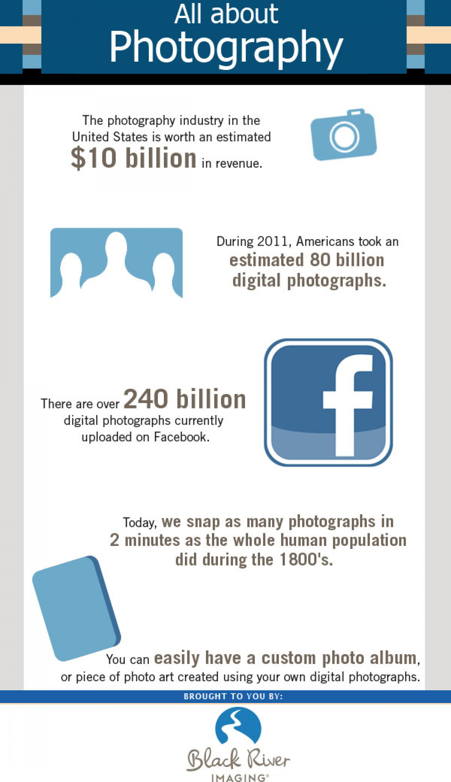 All About Photography Infographic