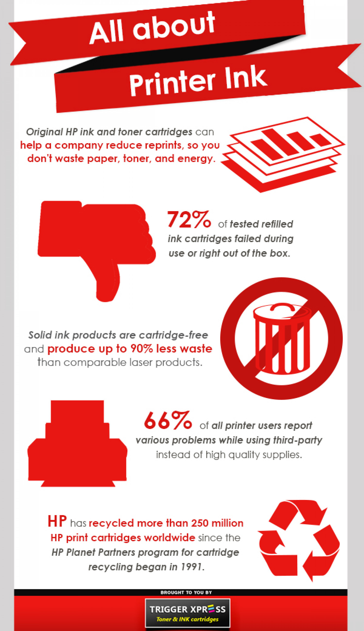 All About Printer Ink Infographic