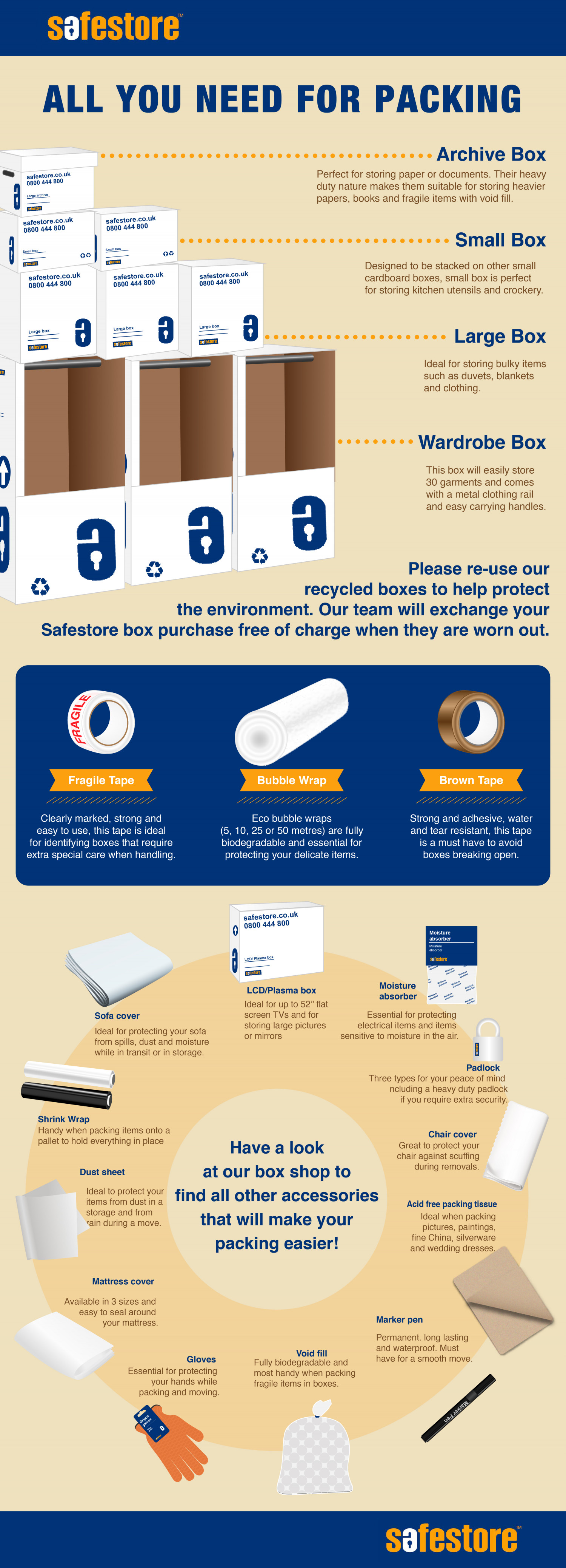 All You Need For Packing Infographic