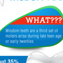 All you need to know about wisdom tooth Infographic