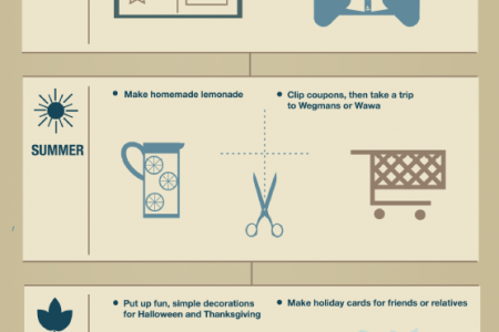 Alzheimer's Activities: Seasonal Suggestions for Active Living Infographic