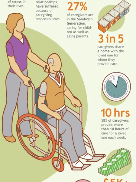 Alzheimer's Disease by the Numbers Infographic