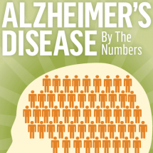 Alzheimer's Disease Infographic