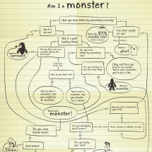 Am I a Monster? Infographic