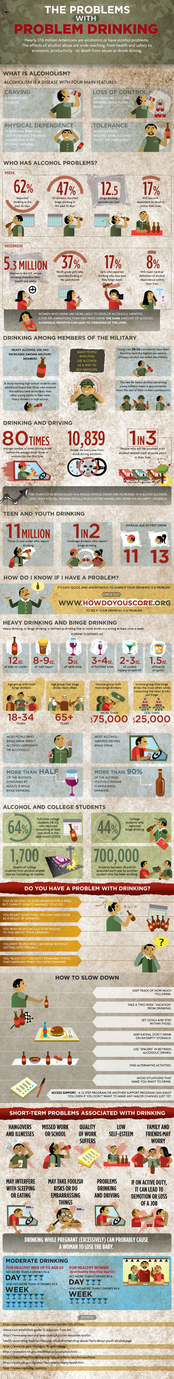 Am I an Alcoholic? � Alcohol Abuse Facts | Screening for Mental Health