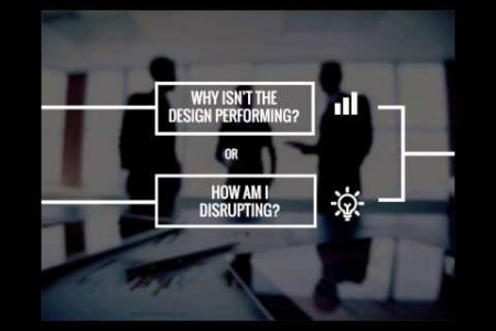 Am I Ready to Design? [VIDEO] Infographic