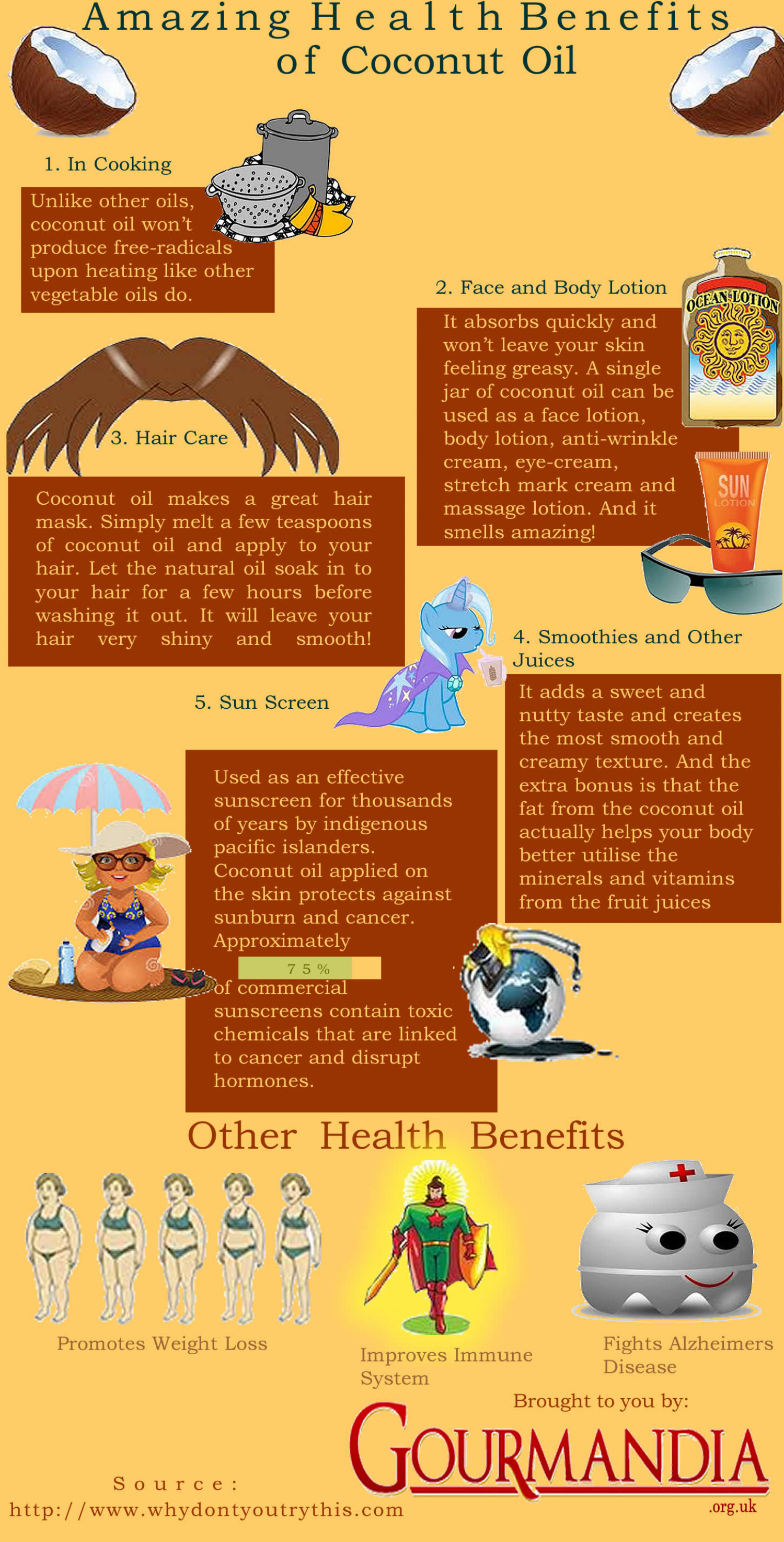 Amazing Health Benefits of Coconut Oil Infographic