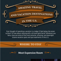 Amazing Travel and Vacation Destinations in the U.S. Infographic