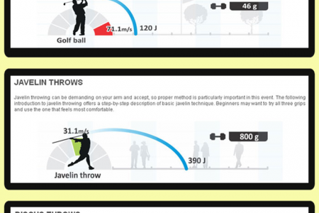 Amber Sports Infographics Infographic