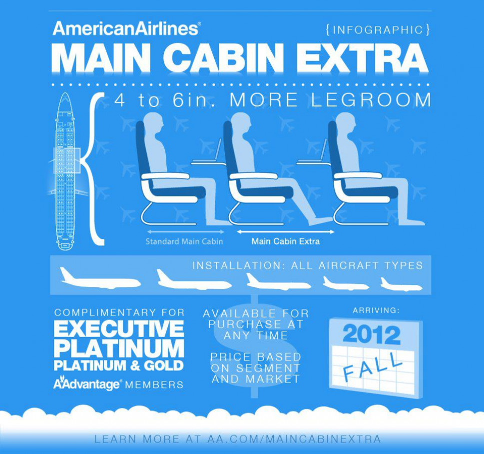American Airlines&#039; New Main Cabin Extra Seats Infographic