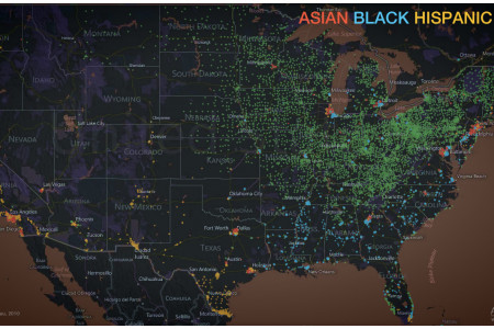 American Enclaves Infographic