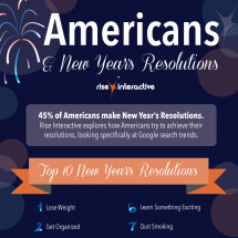 Americans & New Year's Resolutions Infographic