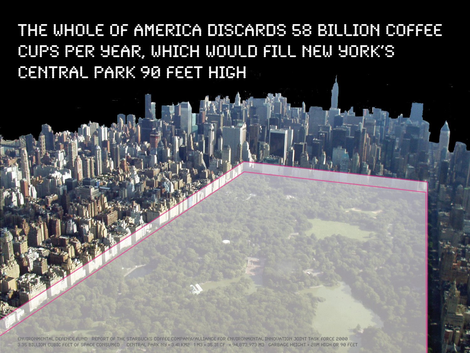 Americans discard 58 billion coffee cups per year, enough to fill New York's Central Park 90 feet high  Infographic