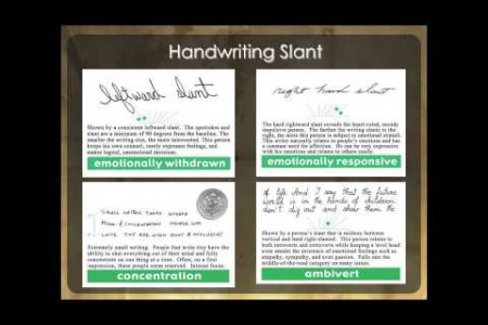 America's #1 Handwriting Expert Decodes What Your Handwriting Says about You!  Infographic