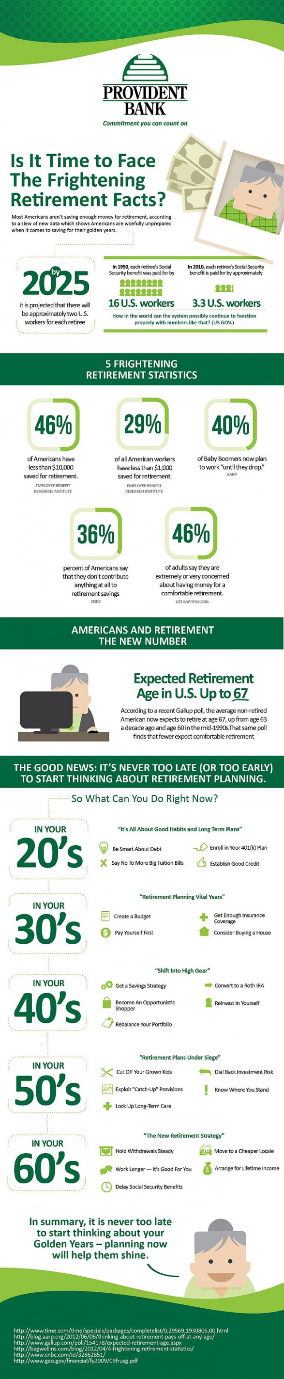 America�s Frightening Retirement Facts