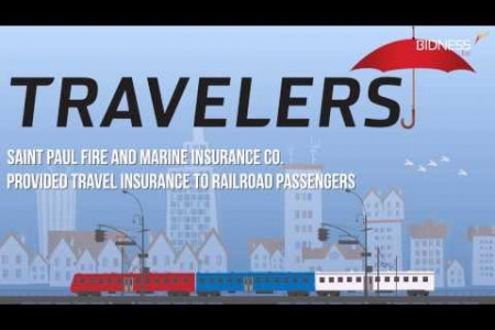 America's Umbrella - Travelers Insurance Infographic