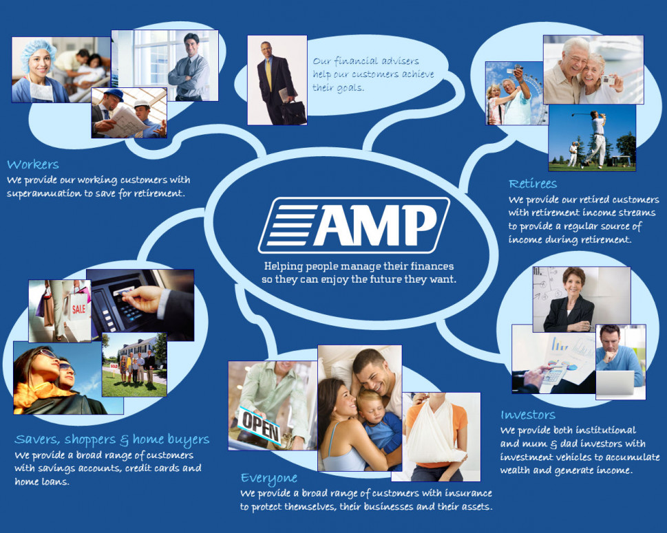AMP Infographic