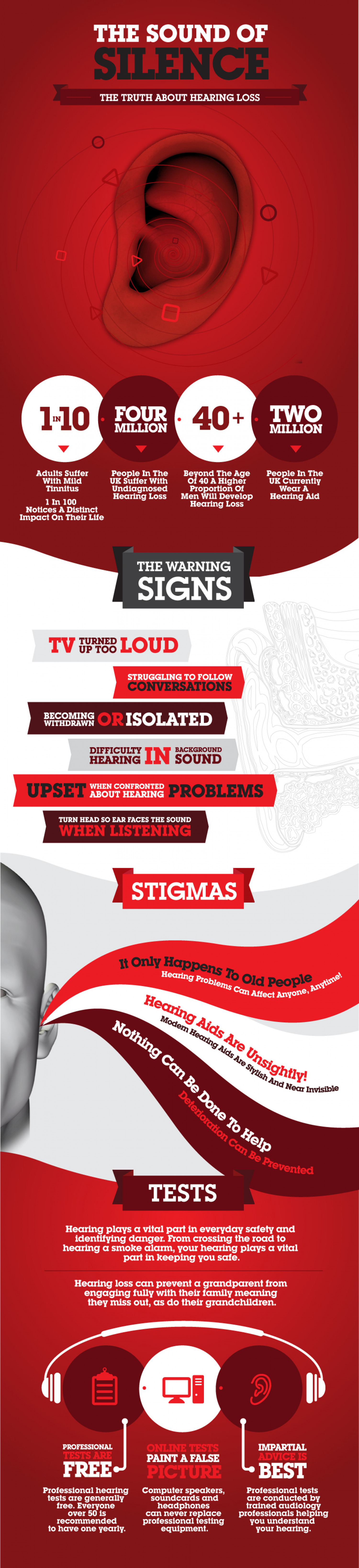 Amplifon - The Sound of Silence Infographic