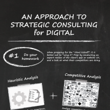 An Approach to Strategic Consulting for Digital Infographic