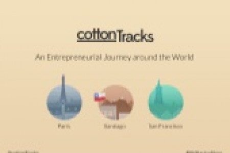 An Entrepreneurial Journey Around the World Infographic