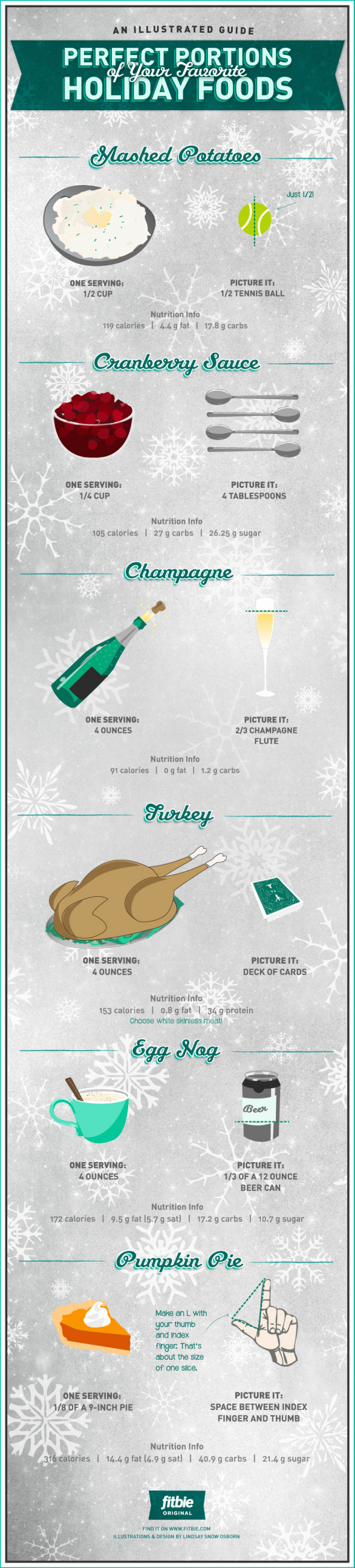 Portions of Favorite Holiday Foods