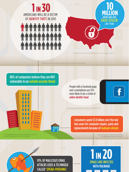 Cyber Attack Safety Infographic
