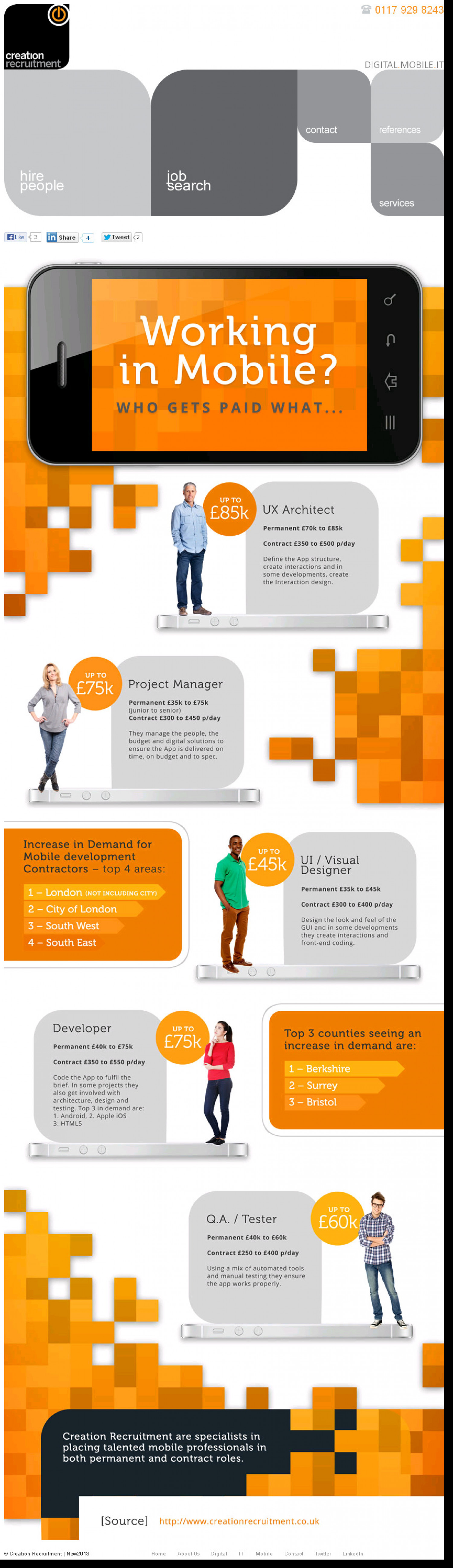About mobile professional's recruitment and apt placement Infographic
