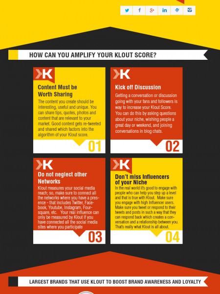 How to amplify your Klout Score Infographic