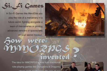 An infographic on MMORPGS Games Infographic