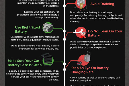 An Infographic on Proper Car Battery Upkeep Infographic