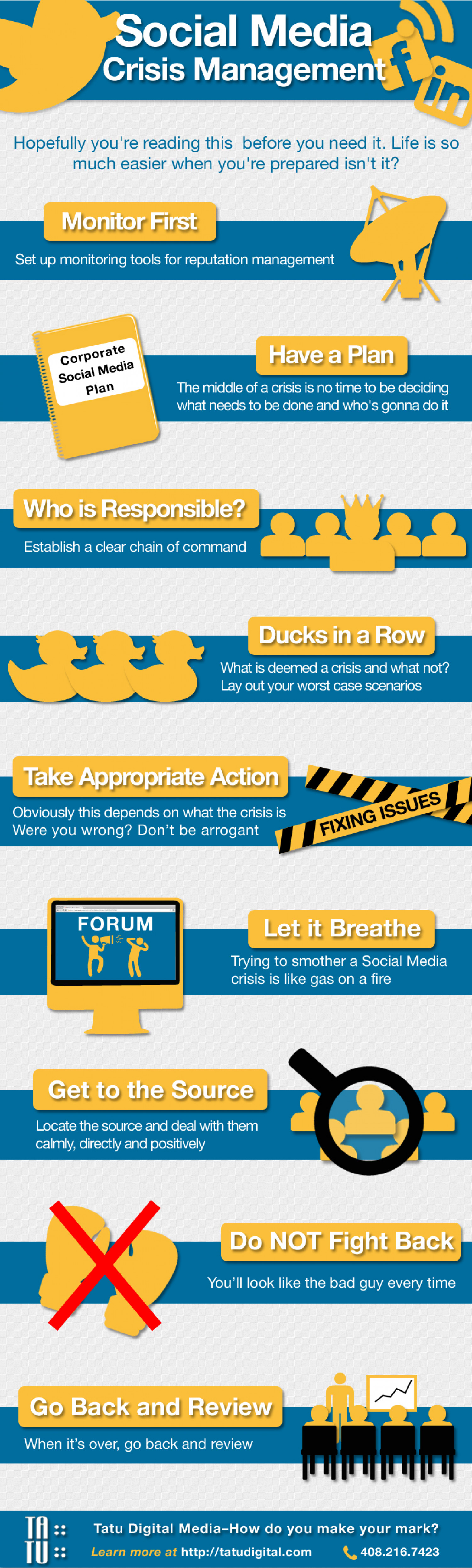 An Infographic on Social Media Crisis Management Infographic